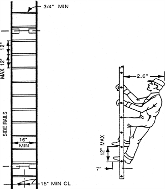 211835 also Interposing Relay Wiring Diagram as well Forces In 2D Review Answers also Wheelchair Design Specification in addition BaxterLift. on elevator diagram