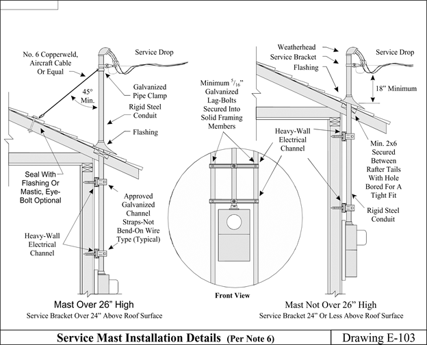 overhead contact system diagram  overhead  free engine